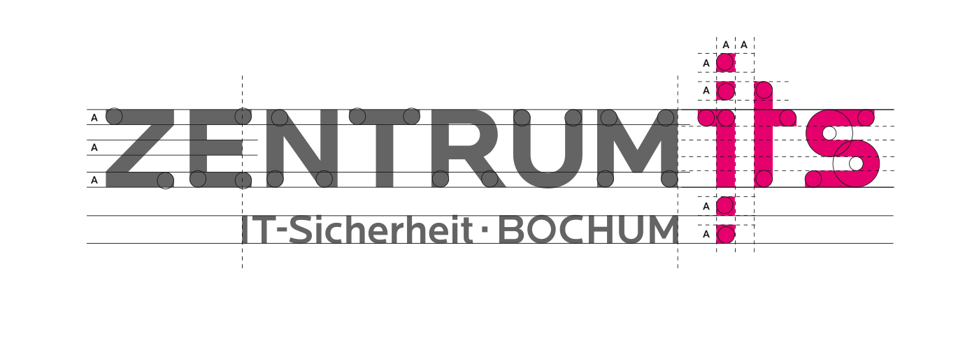 zentrum·ITS Vermassung